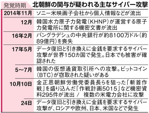 f:id:tanigawa:20180103155113j:plain