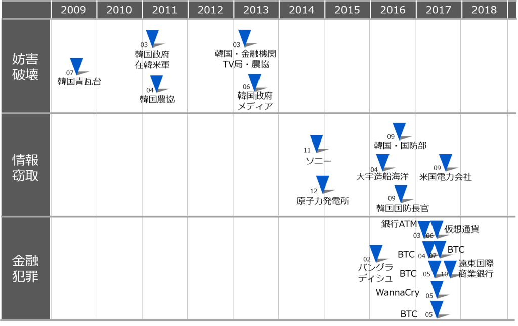 f:id:tanigawa:20180104065001p:plain