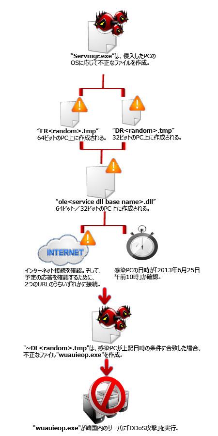 f:id:tanigawa:20180104153251j:plain