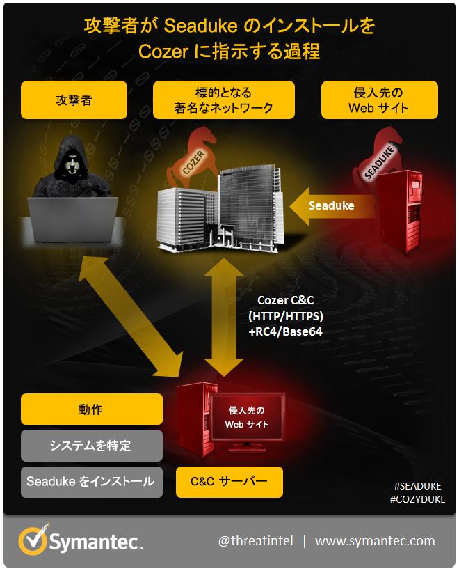 f:id:tanigawa:20180125212256p:plain