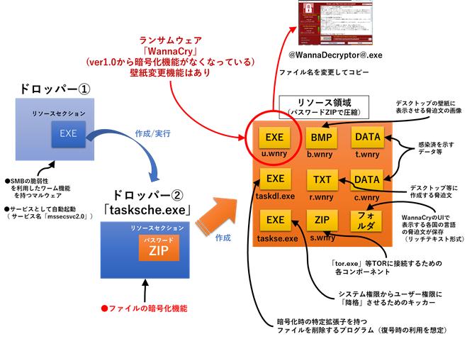 f:id:tanigawa:20180128091136p:plain