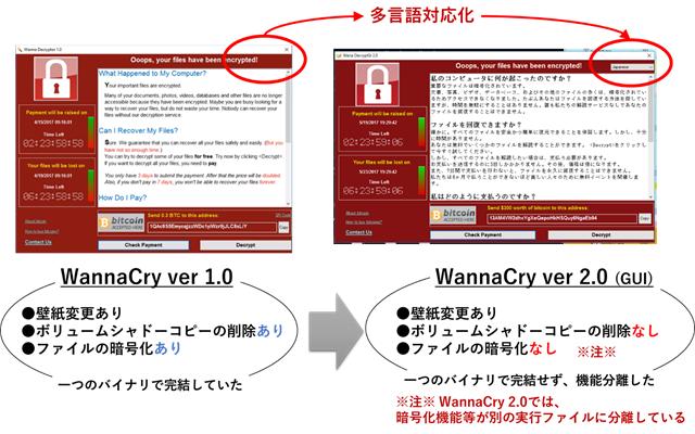 f:id:tanigawa:20180128091357p:plain