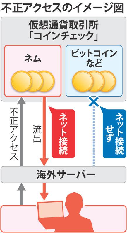 f:id:tanigawa:20180130061710j:plain