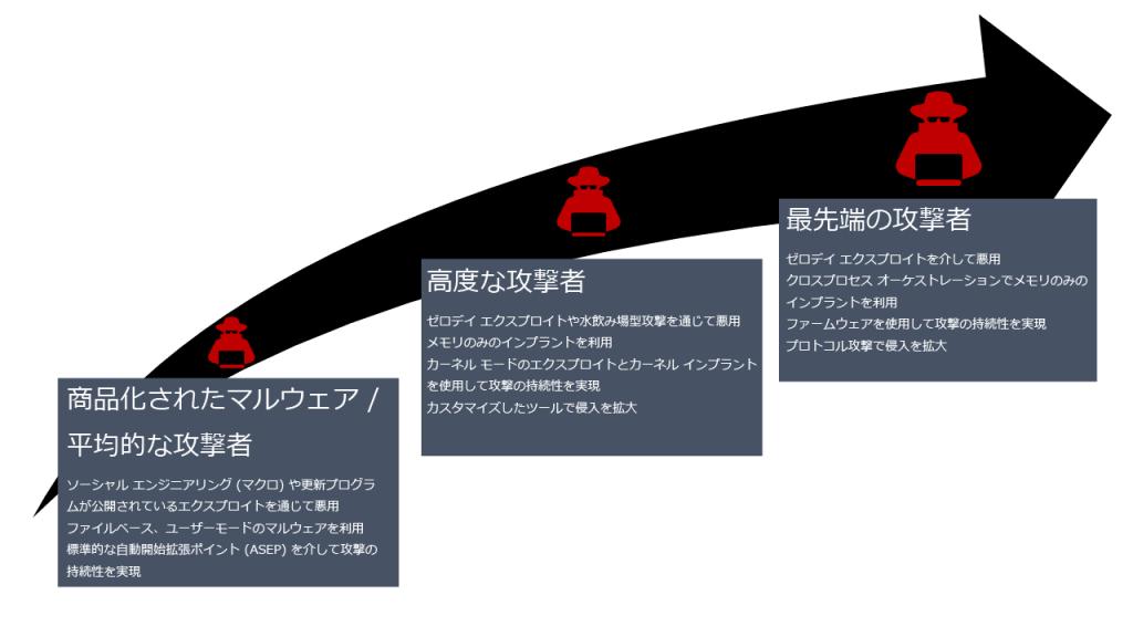 f:id:tanigawa:20180316062039p:plain