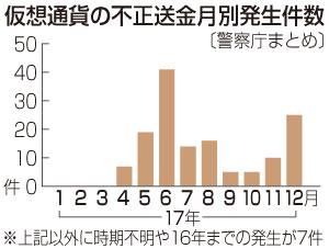 f:id:tanigawa:20180322192559j:plain