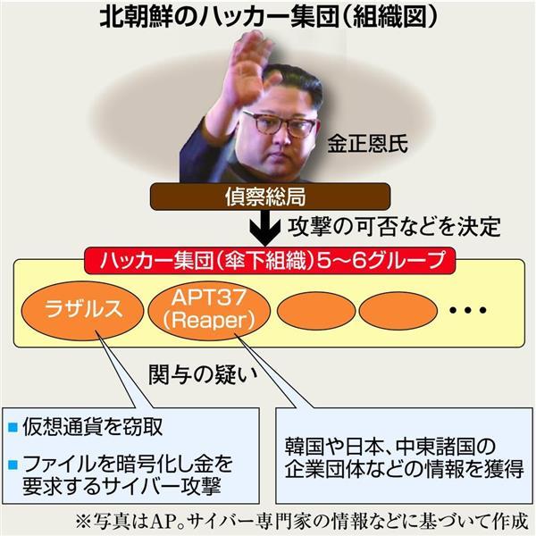 f:id:tanigawa:20180411193223j:plain