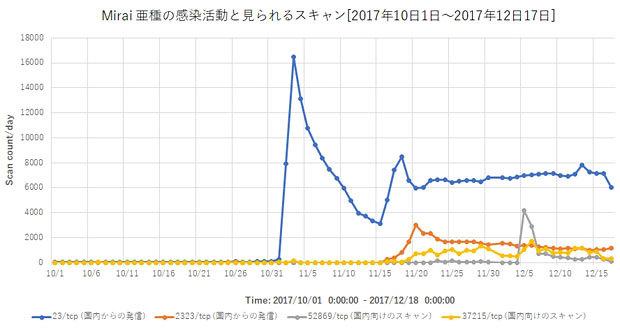 f:id:tanigawa:20180412062854j:plain