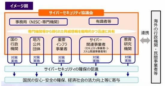f:id:tanigawa:20180417160147j:plain