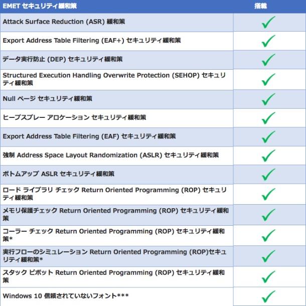 f:id:tanigawa:20180417183136j:plain
