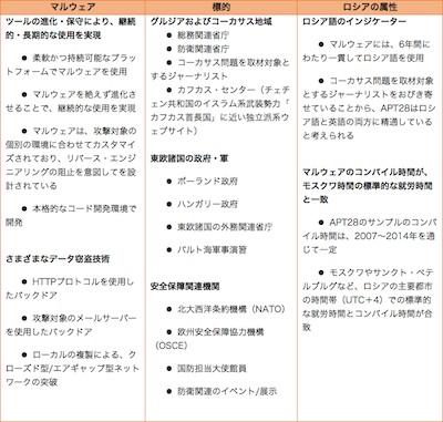 f:id:tanigawa:20180417185202j:plain