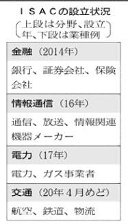 f:id:tanigawa:20180507195532j:plain