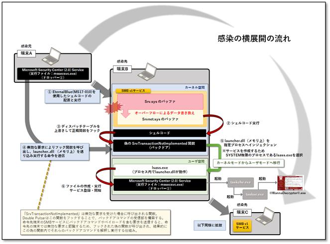 f:id:tanigawa:20180510201850p:plain
