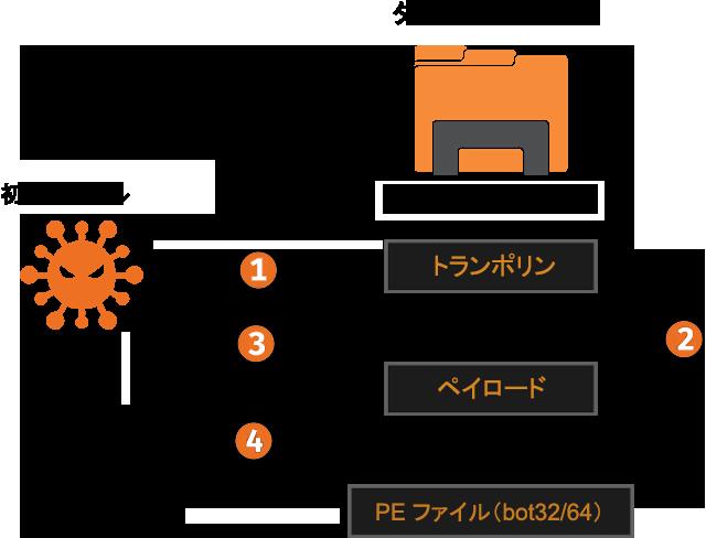 f:id:tanigawa:20180521040948p:plain
