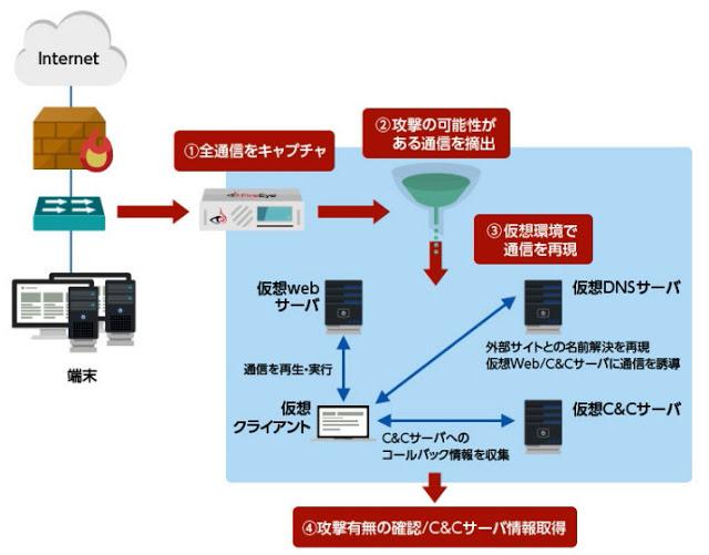 f:id:tanigawa:20180529182449j:plain