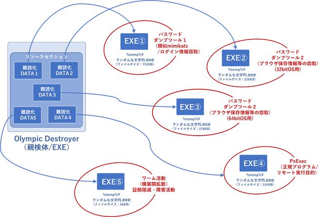 f:id:tanigawa:20180606184010p:plain