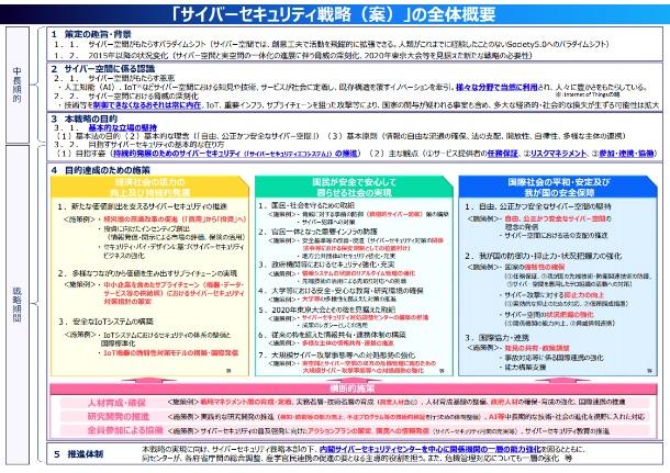 f:id:tanigawa:20180609023334j:plain