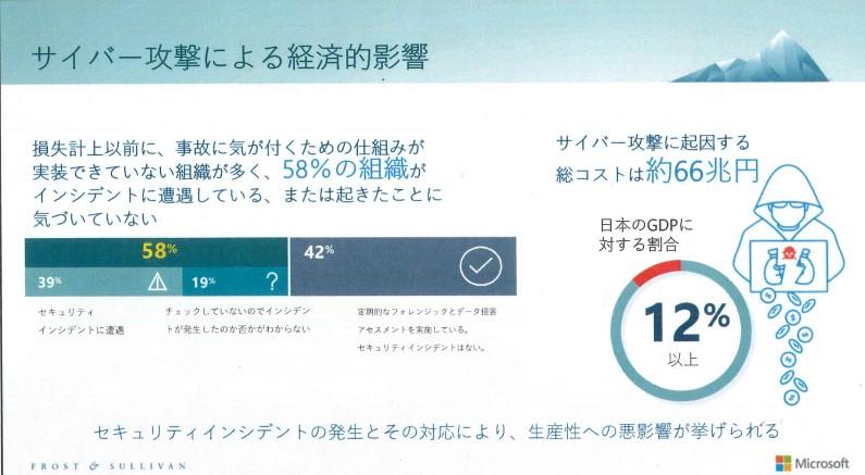 f:id:tanigawa:20180616081956j:plain