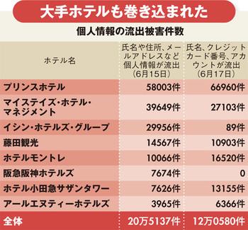 f:id:tanigawa:20180716203047j:plain