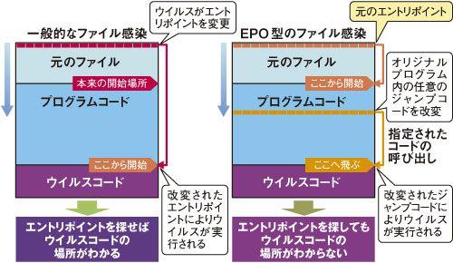 f:id:tanigawa:20180721170347j:plain