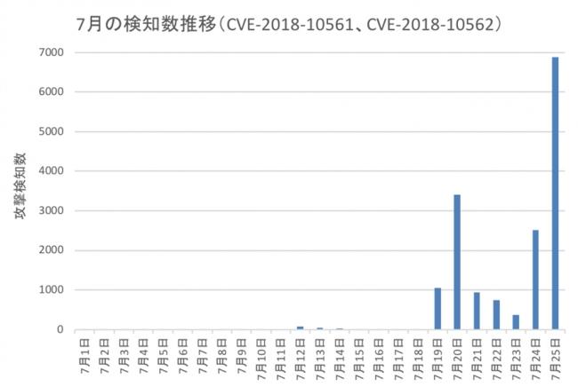f:id:tanigawa:20180726223521j:plain