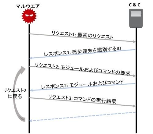 f:id:tanigawa:20180728063618j:plain