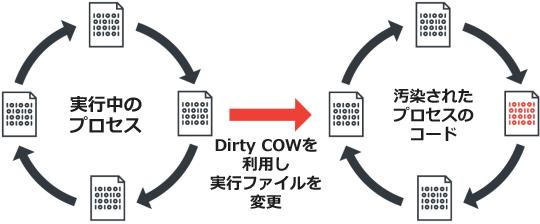 f:id:tanigawa:20180730191311p:plain