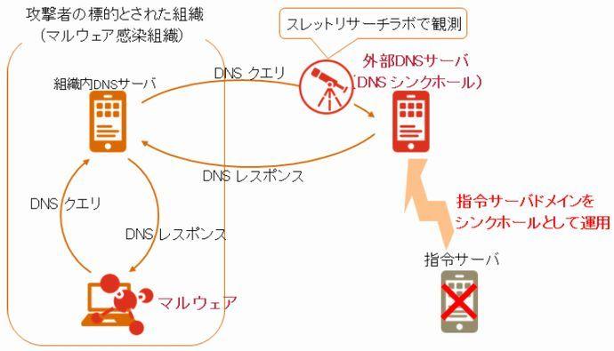 f:id:tanigawa:20180804090246j:plain