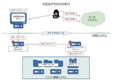 f:id:tanigawa:20180805130504j:plain