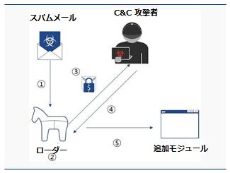 f:id:tanigawa:20180807072343p:plain