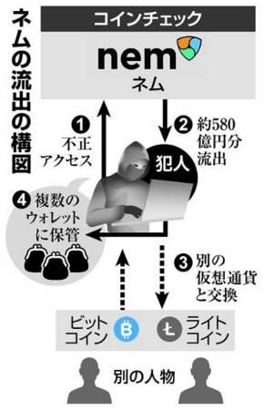 f:id:tanigawa:20180810195039j:plain