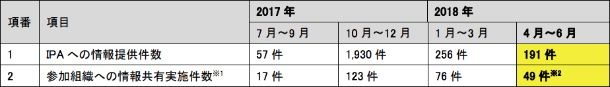 f:id:tanigawa:20180813064458j:plain