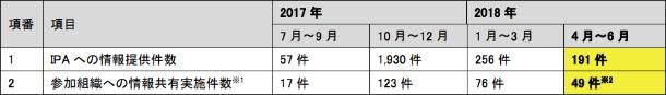 f:id:tanigawa:20180813073957j:plain