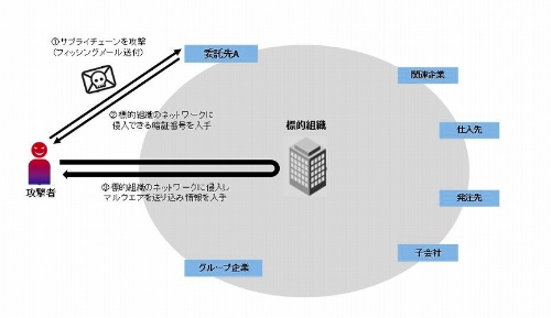 f:id:tanigawa:20180824193821j:plain