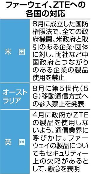 f:id:tanigawa:20180827055758j:plain