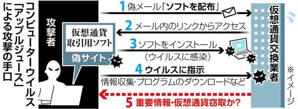 f:id:tanigawa:20180904130458j:plain