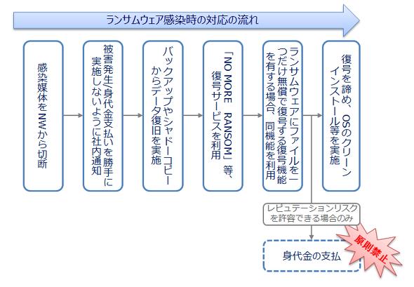 f:id:tanigawa:20180905060124p:plain