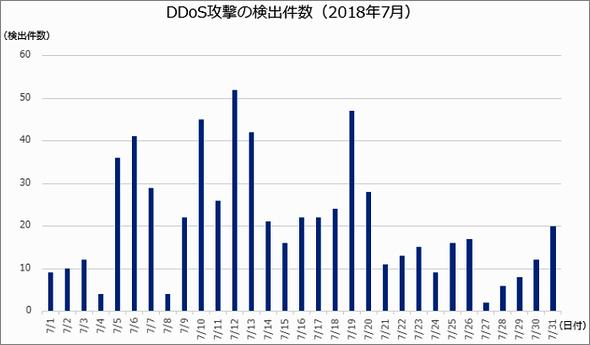 f:id:tanigawa:20180905205022p:plain