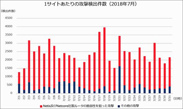 f:id:tanigawa:20180905205117p:plain