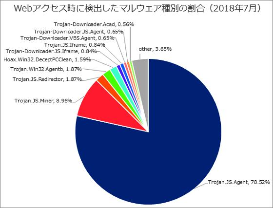 f:id:tanigawa:20180905205159p:plain