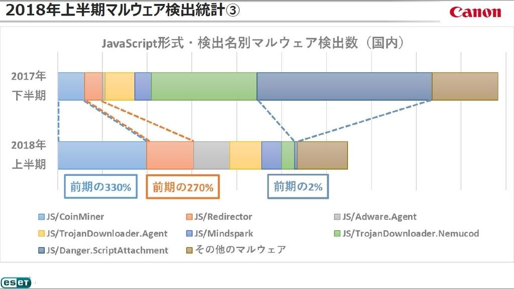 f:id:tanigawa:20180911113134j:plain