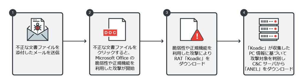 f:id:tanigawa:20180919055050p:plain
