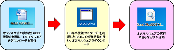 f:id:tanigawa:20180919060007p:plain