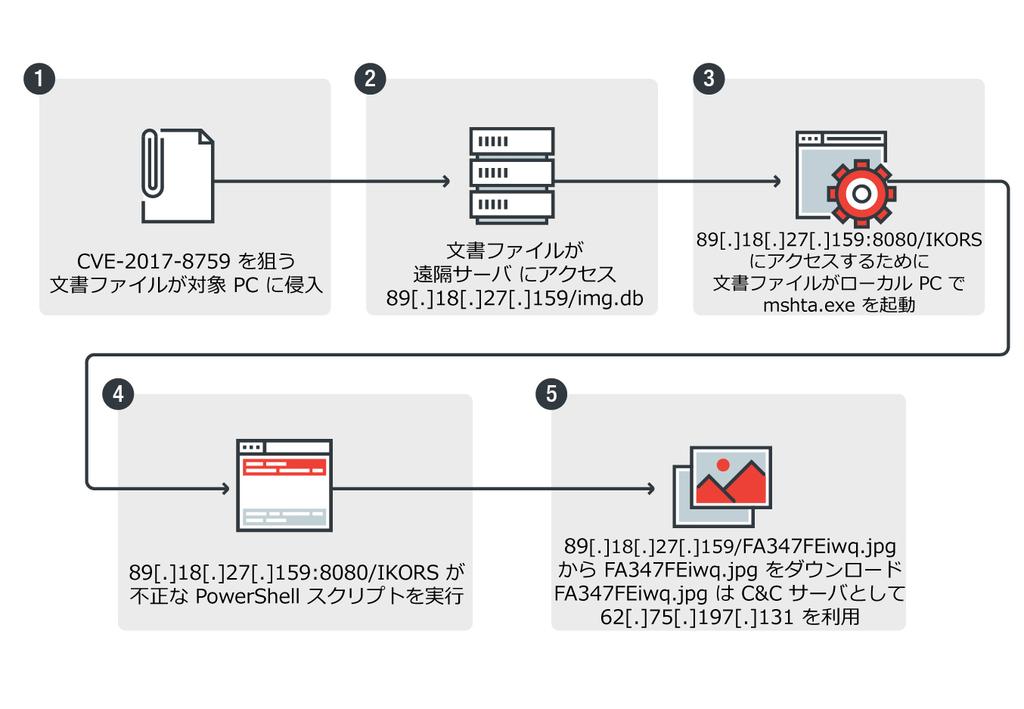 f:id:tanigawa:20180919063907p:plain