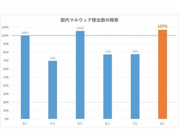 f:id:tanigawa:20180930085608j:plain