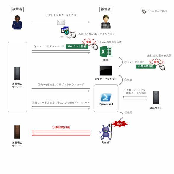 f:id:tanigawa:20180930085753j:plain