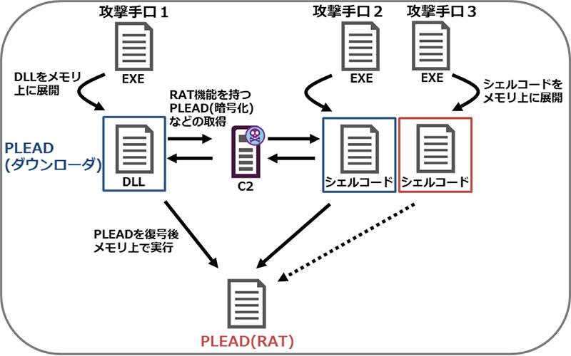 f:id:tanigawa:20181008163247p:plain