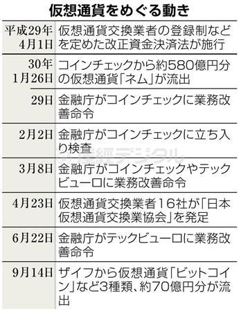f:id:tanigawa:20181010053455j:plain