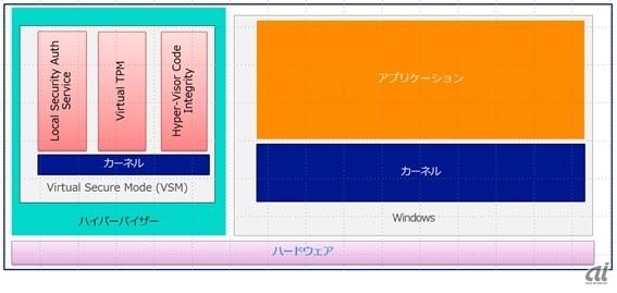 f:id:tanigawa:20181011075101j:plain