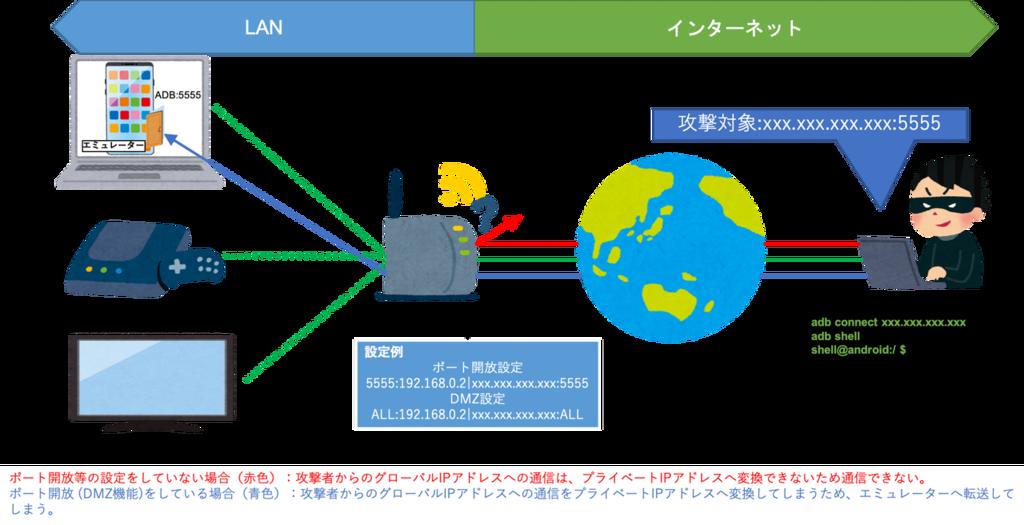 f:id:tanigawa:20181120061128p:plain