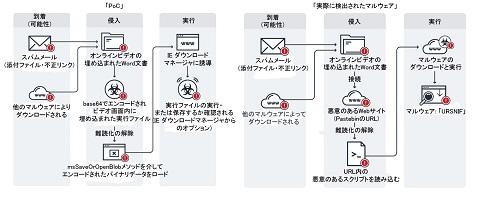 f:id:tanigawa:20181211161112j:plain
